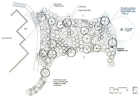 Seattle Landscape Architecture Tom Zachary Landscape Architects